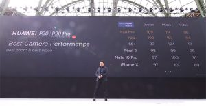 Huawei-P20-Pro-Scrored-Highest-in-DxoMarx