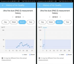 LG_PuriCaare_AS95-SmartThinQ_App_Air-Quality