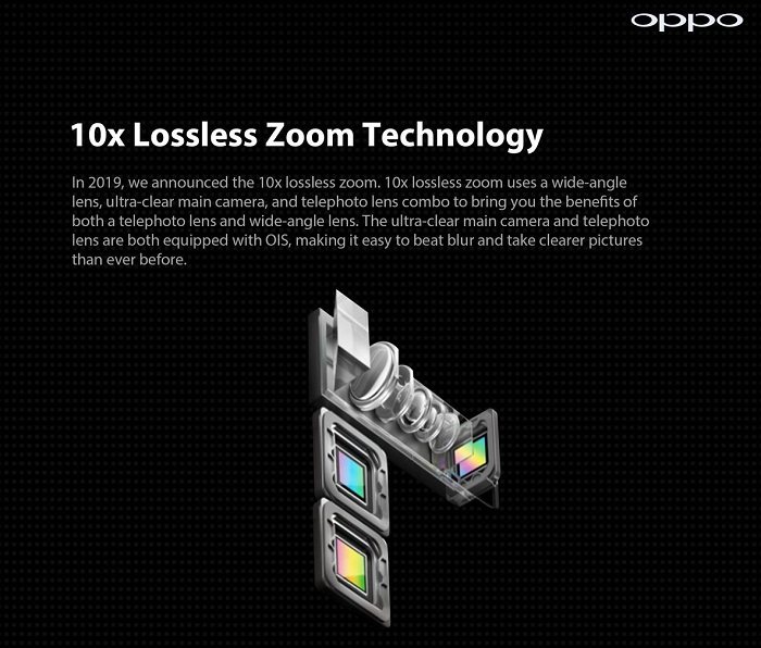 OPPO - 10x Lossless Zoom