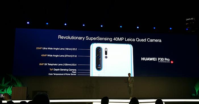 Huawei-P30-Pro-Cameras-details