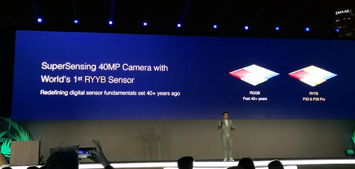 HuaweiP30Pro-World-1st-RYYB-Sensor