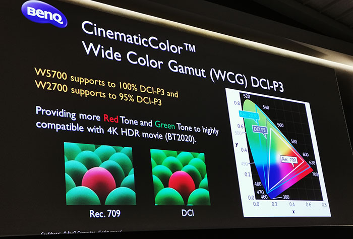 Manish-Bakshi_talks_about_Benq_Projectors-Cinematic-Color-Gamut