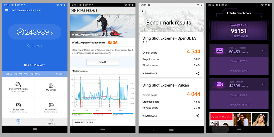 Nokia9-PureView-BenchMark_Results