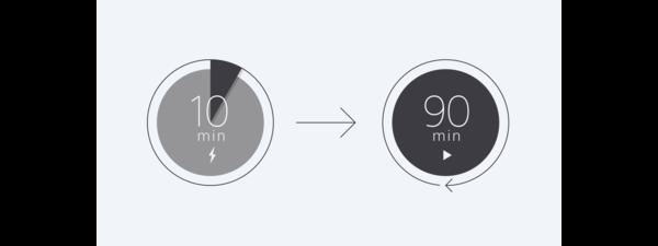 The-Sony-WF-1000XM3-Earbud-Headphones- 10mins charge