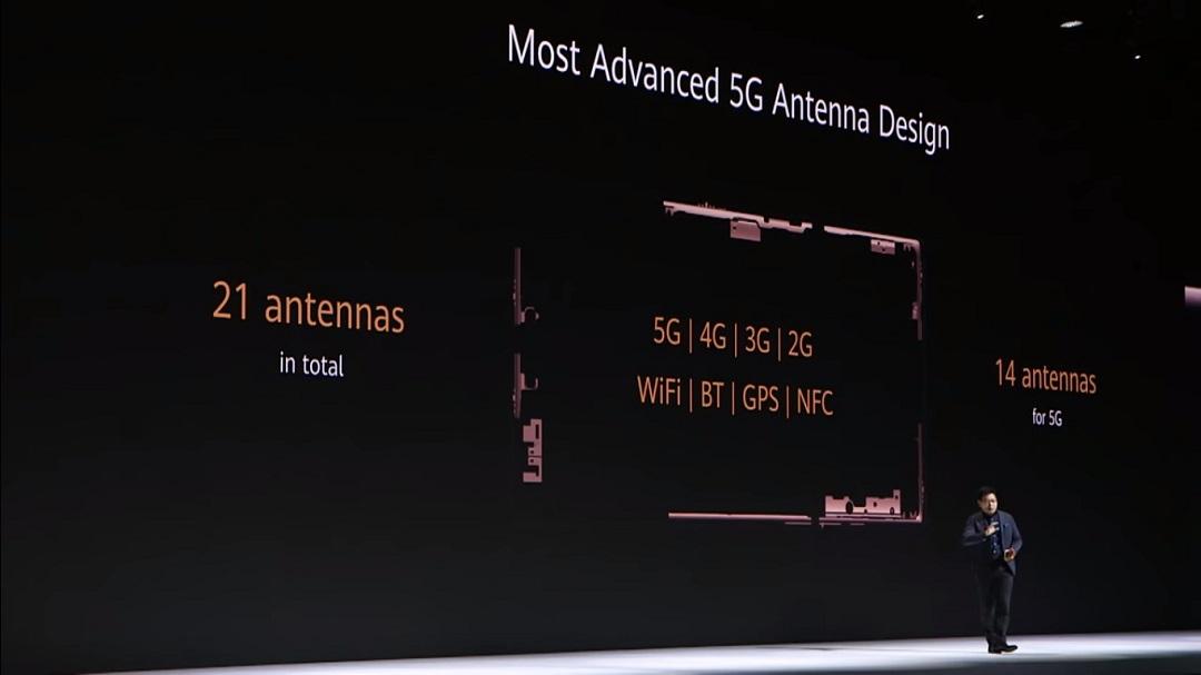 Huawei Mate 30 Pro 5G - 21Antennas