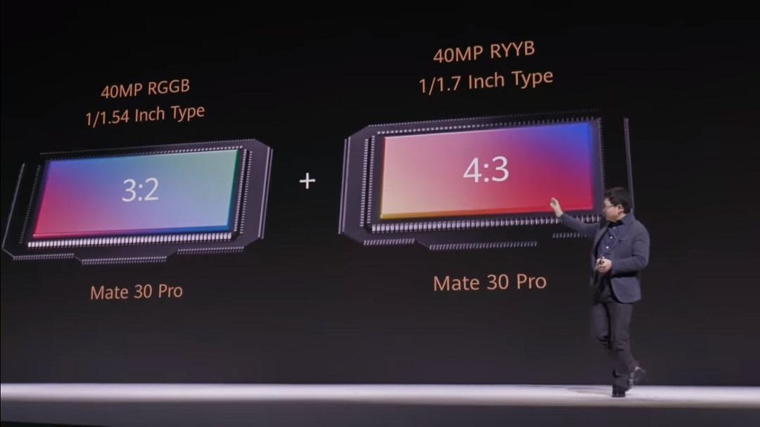 Huawei Mate 30 Series - Dual cameras-Sensors