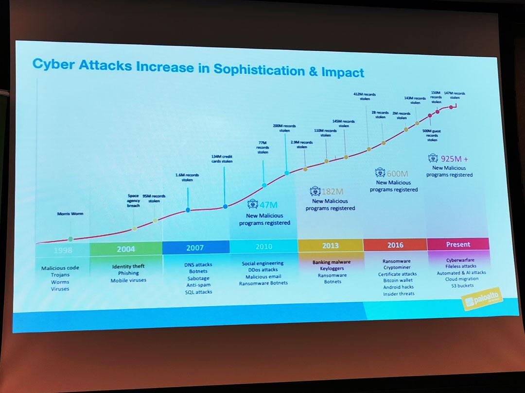 Paloalto-Networks-Cyber Attack