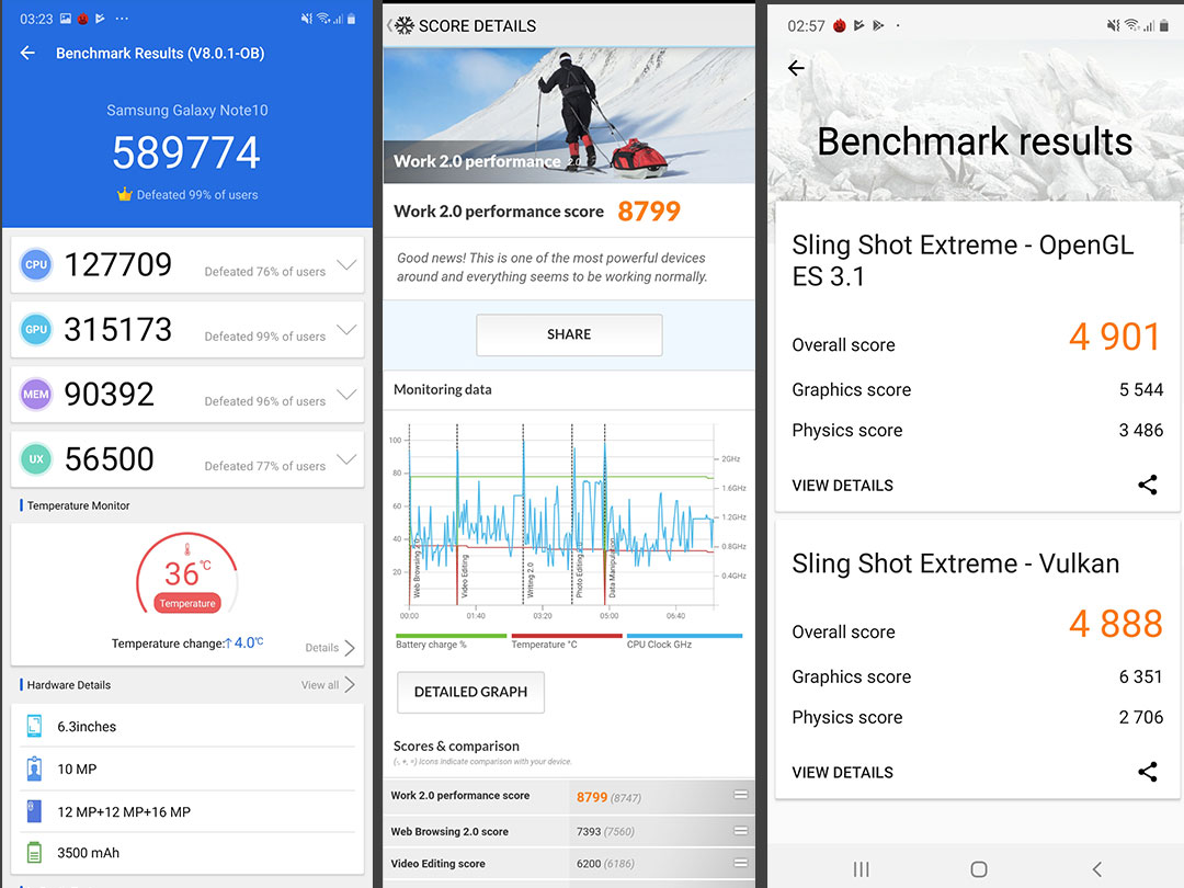 Samsung_Galaxy_Note10-Benchmark_results
