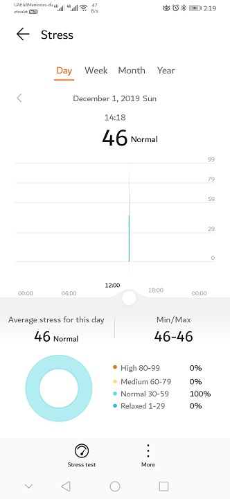 Huawei GT2-Watch-Stress level on the Health App