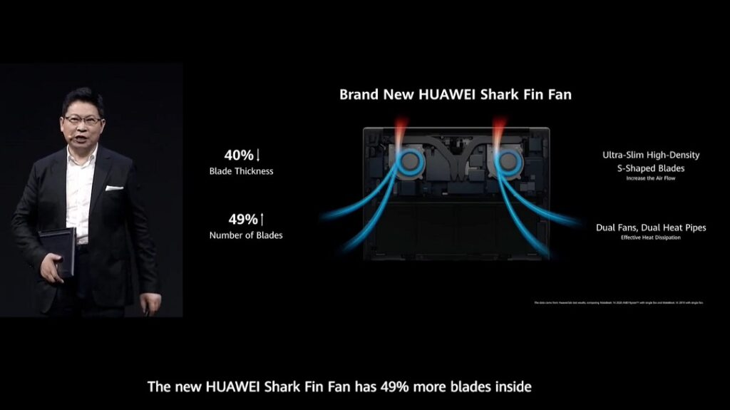 HUAWEI MateBook Series - Shark Fin Fan