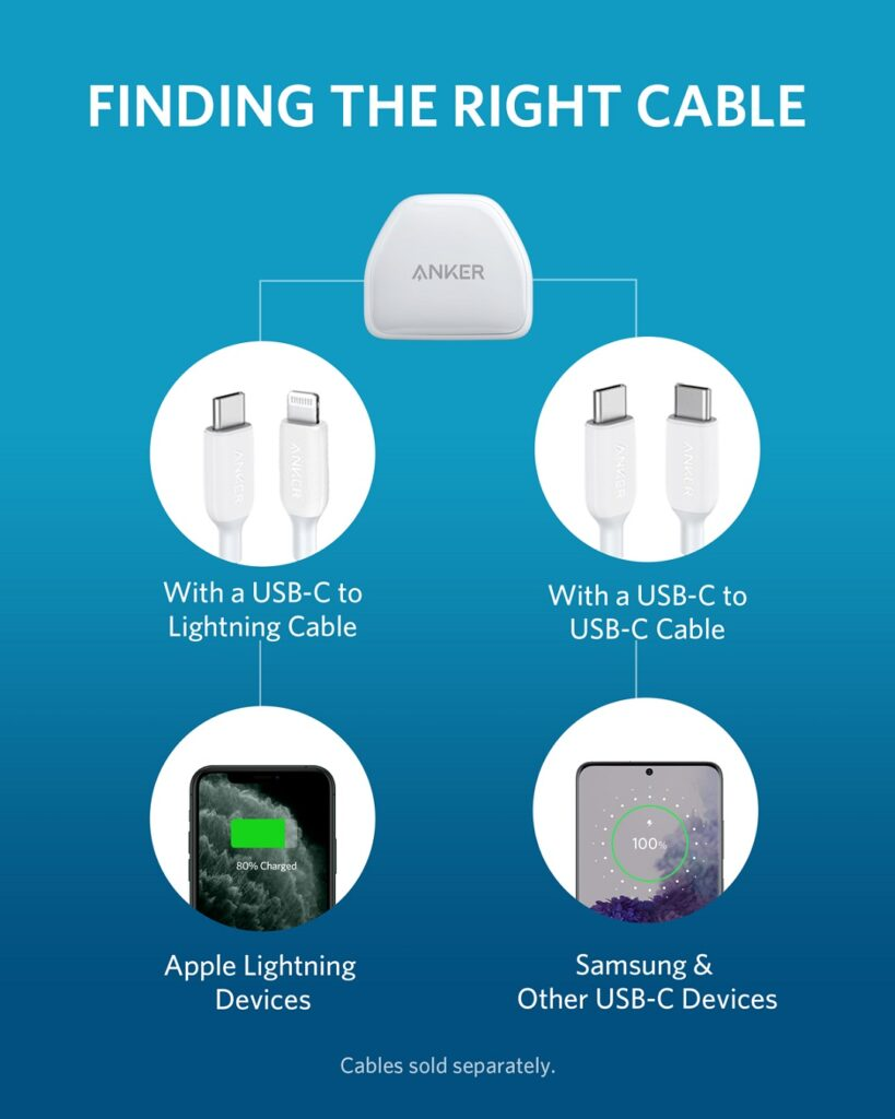 Anker- Find the right cable