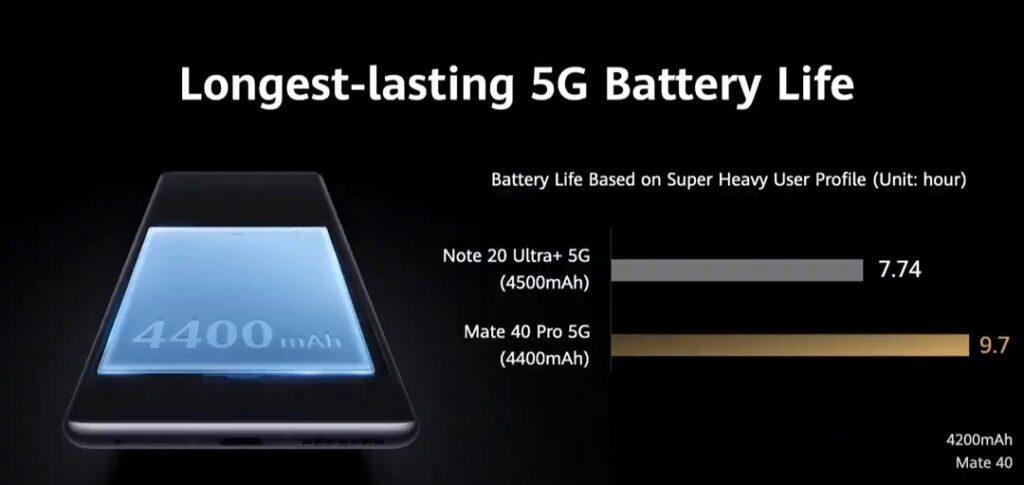 Huawei Mate 40 Pro Battery
