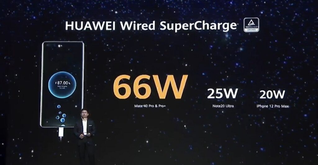 Huawei Mate 40 Pro & Pro_plus - Wired Charging at 66W