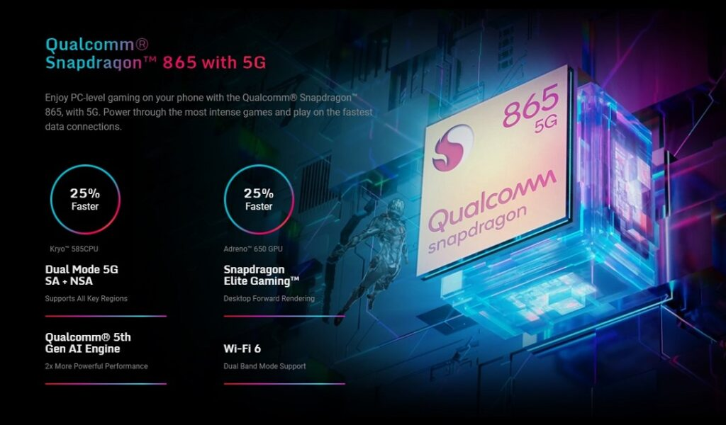 Nubia Red Magic 5s- Qualcomm_Snapdragon 865 5G