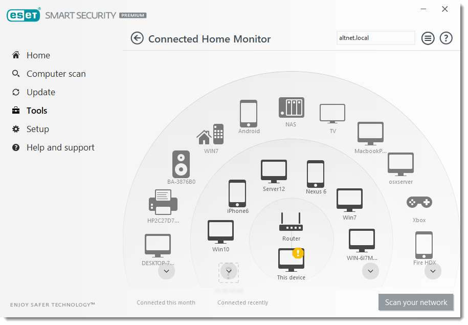 ESet- Connected Home Monitor