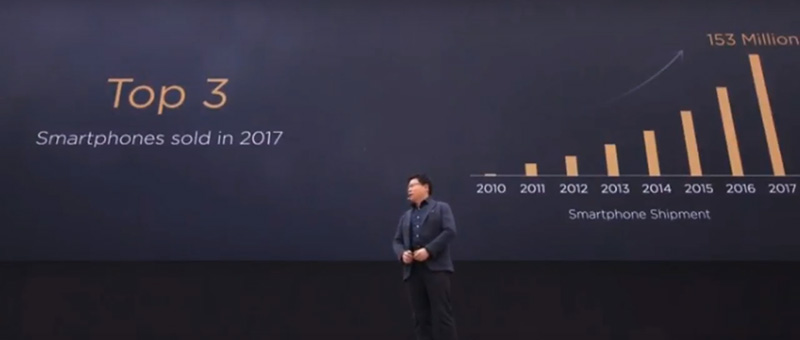 Huawei-sold-153million-smartphones