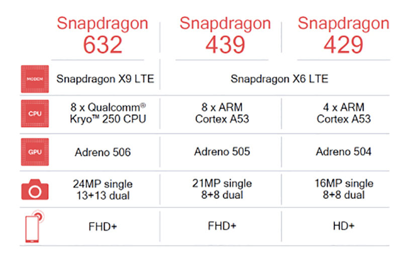Qualcomm-Snapdragon-2018-KEy features