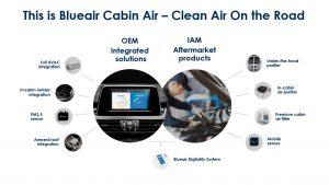Blueair_cabin-air-purifier-options