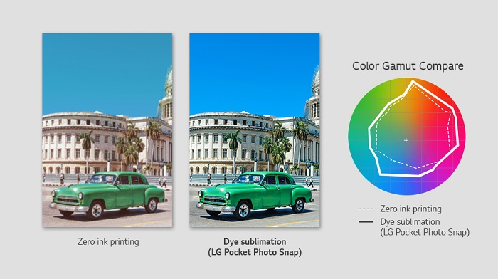 LG_PC389_Rich_colors_and_sharp_details_in_print