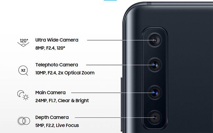 Samsung-Galaxy-A9-rear Quad-Camera-details